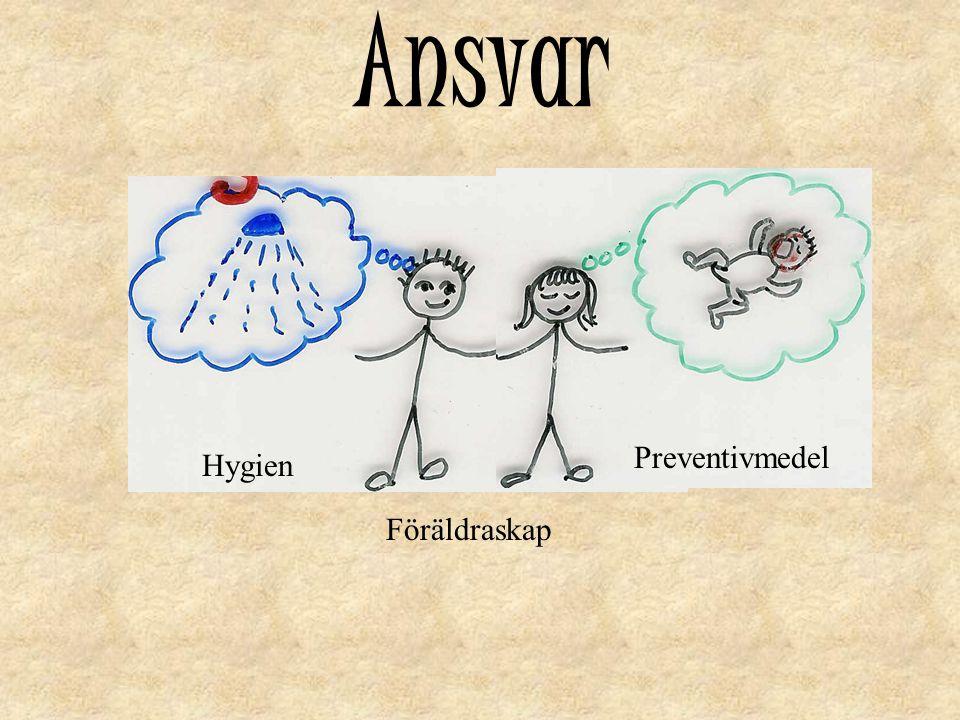 Ansvar Preventivmedel Föräldraskap Hygien