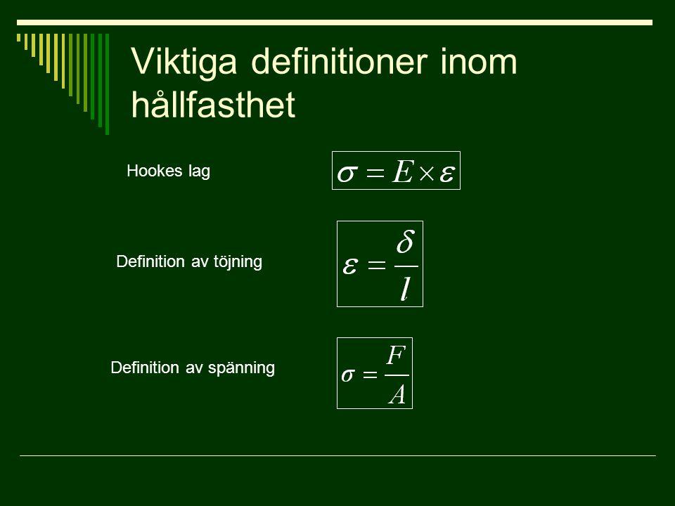 Viktiga definitioner inom hållfasthet Hookes lag Definition av töjning Definition av spänning