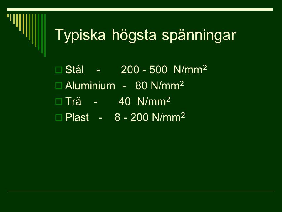 Typiska högsta spänningar  Stål - 200 - 500 N/mm 2  Aluminium - 80 N/mm 2  Trä - 40 N/mm 2  Plast - 8 - 200 N/mm 2