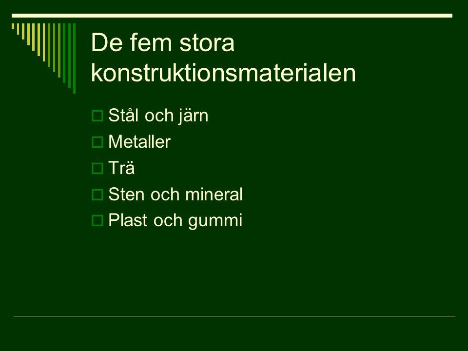 De fem stora konstruktionsmaterialen  Stål och järn  Metaller  Trä  Sten och mineral  Plast och gummi