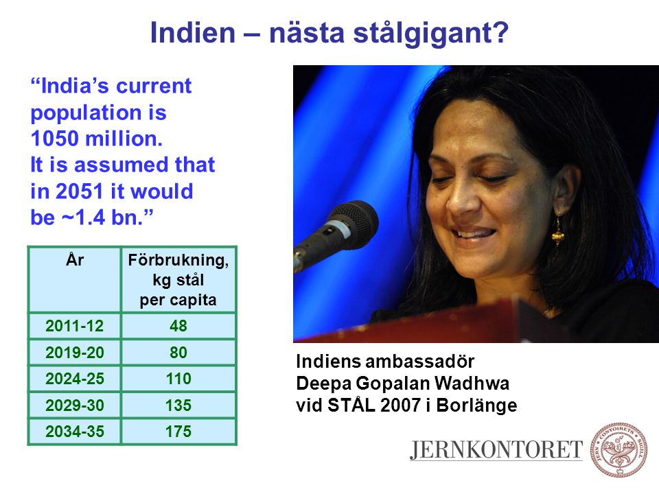 "Indien – nästa stålgigant? ÅrFörbrukning, kg stål per capita 2011-1248 2019-2080 2024-25110 2029-30135 2034-35175 ""India's current population is 1050"