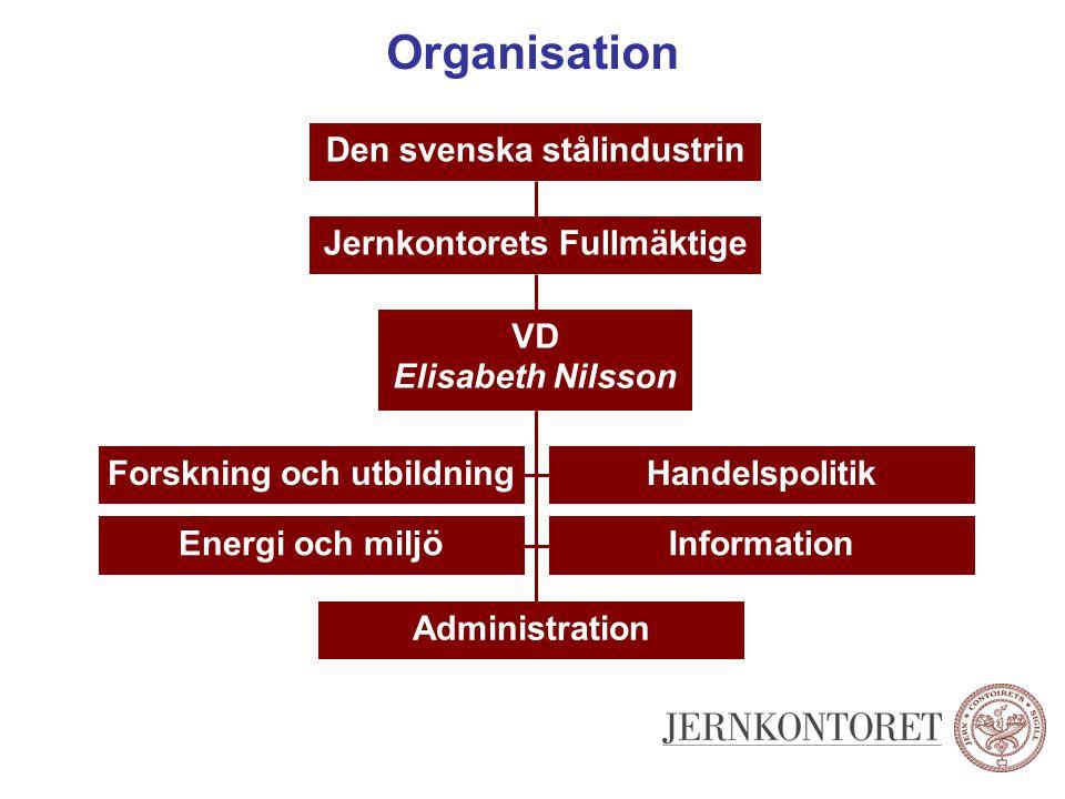 Organisation Forskning och utbildningHandelspolitik Energi och miljöInformation VD Elisabeth Nilsson Jernkontorets Fullmäktige Den svenska stålindustr