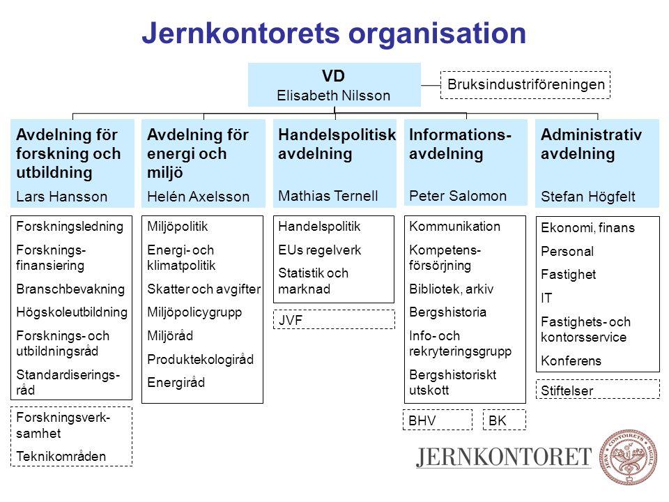 Jernkontorets organisation VD Elisabeth Nilsson Avdelning för forskning och utbildning Lars Hansson Avdelning för energi och miljö Helén Axelsson Info