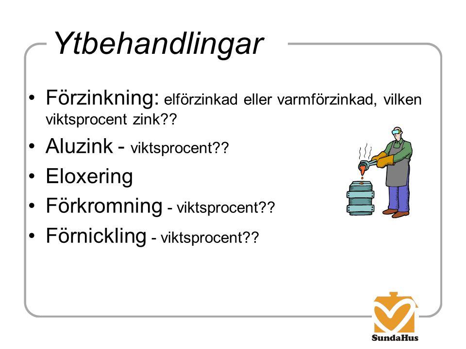 Ytbehandlingar Förzinkning: elförzinkad eller varmförzinkad, vilken viktsprocent zink?? Aluzink - viktsprocent?? Eloxering Förkromning - viktsprocent?