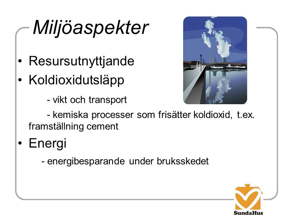 Miljöaspekter Resursutnyttjande Koldioxidutsläpp - vikt och transport - kemiska processer som frisätter koldioxid, t.ex. framställning cement Energi -