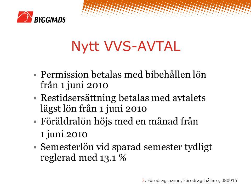 3, Föredragsnamn, Föredragshållare, 080915 Nytt VVS-AVTAL Permission betalas med bibehållen lön från 1 juni 2010 Restidsersättning betalas med avtalets lägst lön från 1 juni 2010 Föräldralön höjs med en månad från 1 juni 2010 Semesterlön vid sparad semester tydligt reglerad med 13.1 %