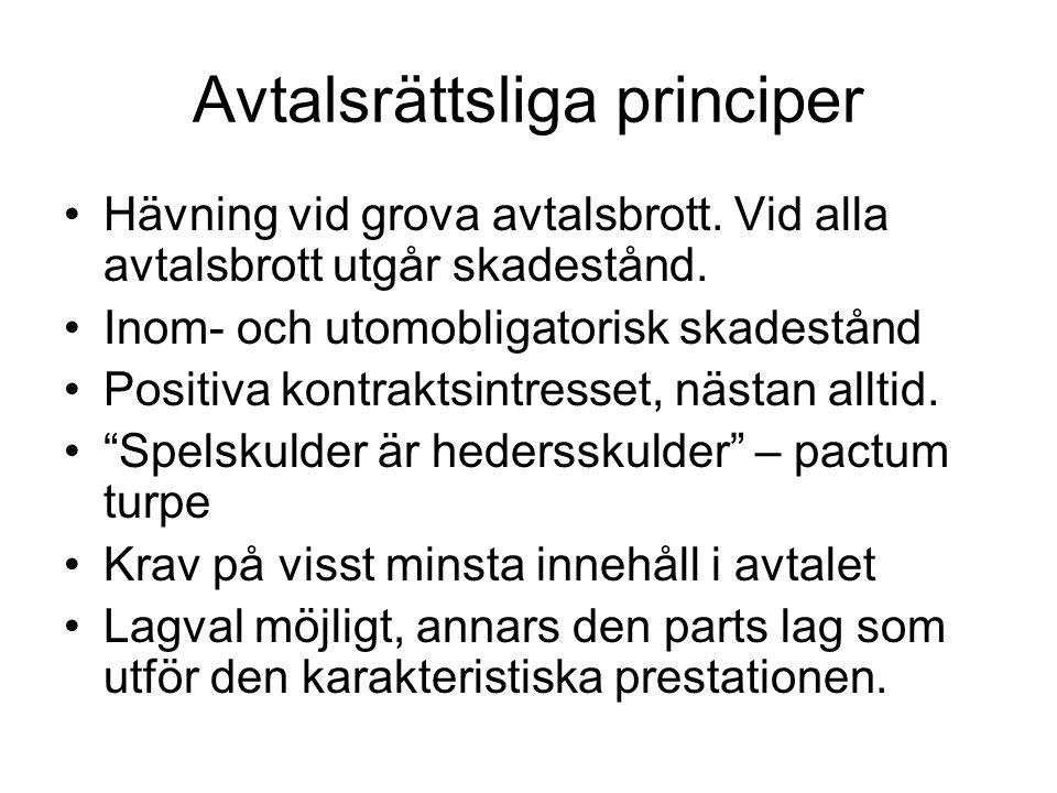 Avtalsrättsliga principer Hävning vid grova avtalsbrott.