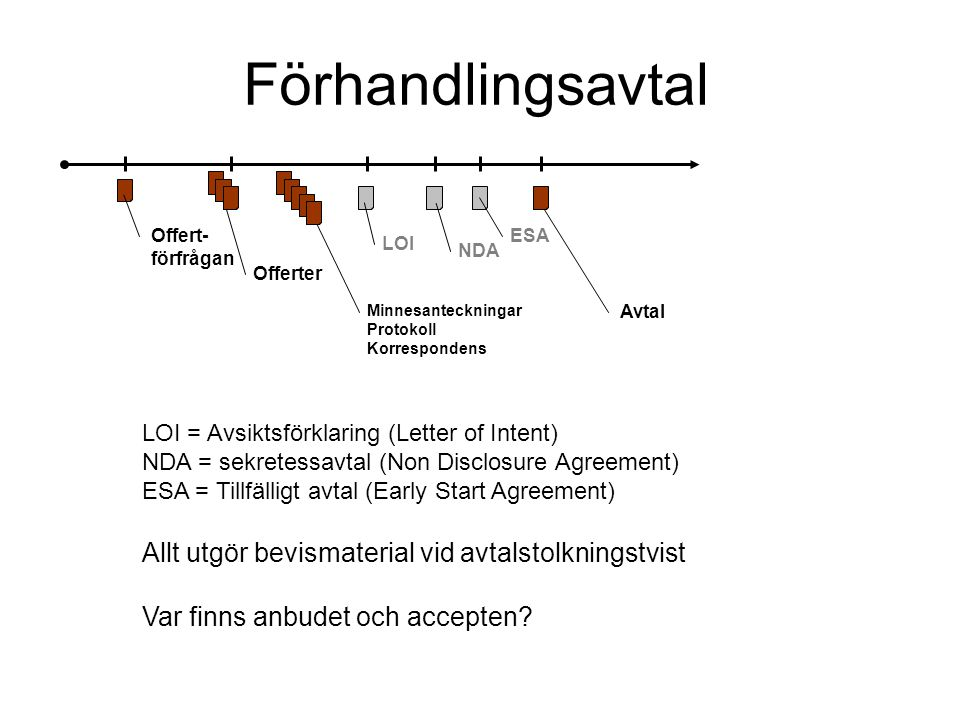 Avtalsutkast Enligt svensk rätt tillmäts utkast till avtal stor betydelse för förståelse av vad som slutligen överenskoms.