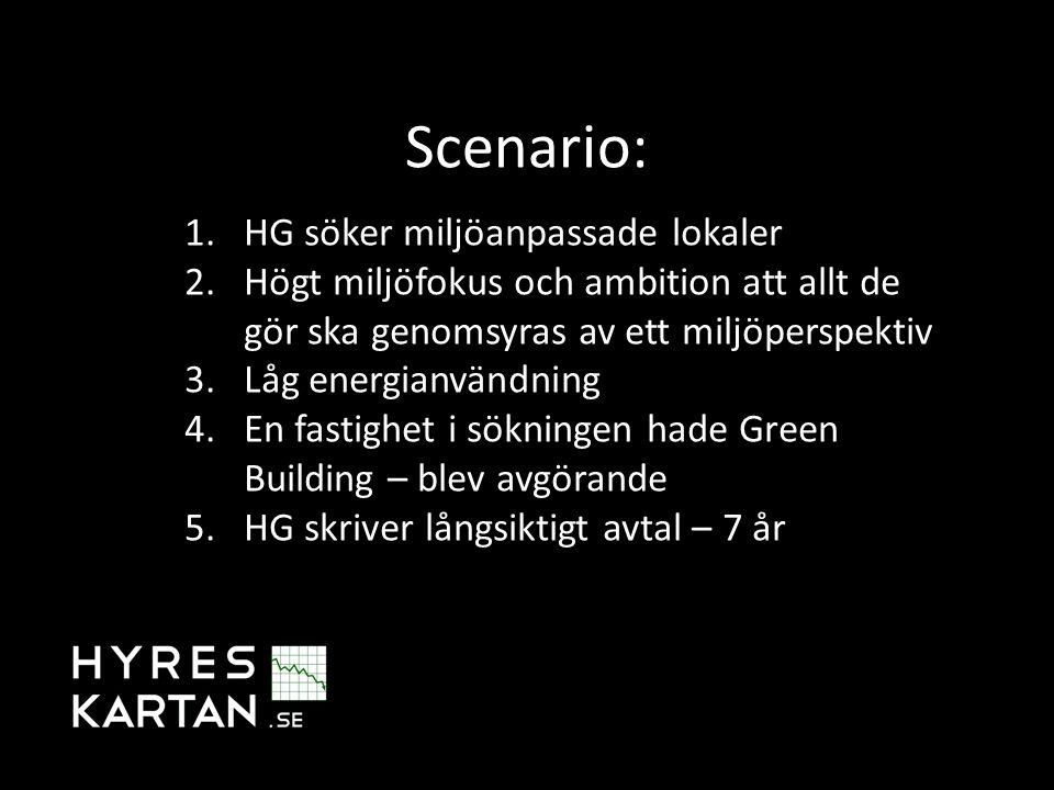 Scenario: 1.HG söker miljöanpassade lokaler 2.Högt miljöfokus och ambition att allt de gör ska genomsyras av ett miljöperspektiv 3.Låg energianvändning 4.En fastighet i sökningen hade Green Building – blev avgörande 5.HG skriver långsiktigt avtal – 7 år