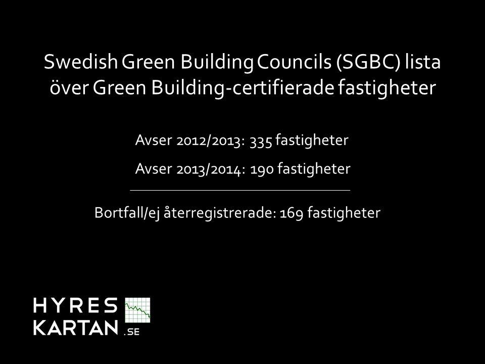 Swedish Green Building Councils (SGBC) lista över Green Building-certifierade fastigheter Avser 2012/2013: 335 fastigheter Avser 2013/2014: 190 fastig