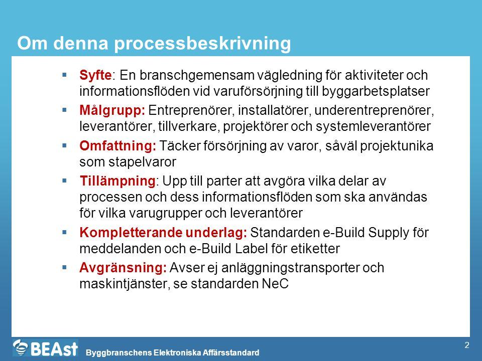 Byggbranschens Elektroniska Affärsstandard Referensmodell för effektivare varuförsörjning till byggarbetsplatser Leverantör Köpare av material, logistik och frakt Projektör – Speditör – Transportör – 3PL Leverantör 3PL Godsavsändare Avtal frakt (NSAB) Speditör Avtal material (AMA AF Köp) Juridiskt gränssnitt Process- gränssnitt Informations- gränssnitt Avsändare Mottagare Standard- meddelan- den Gränssnitt System Projektering Leverans Betalning Kund 3PL Godsmottagare Leveransplats Inköp Avtal logistiktjänst (ABM07) 3PL Avrop 3
