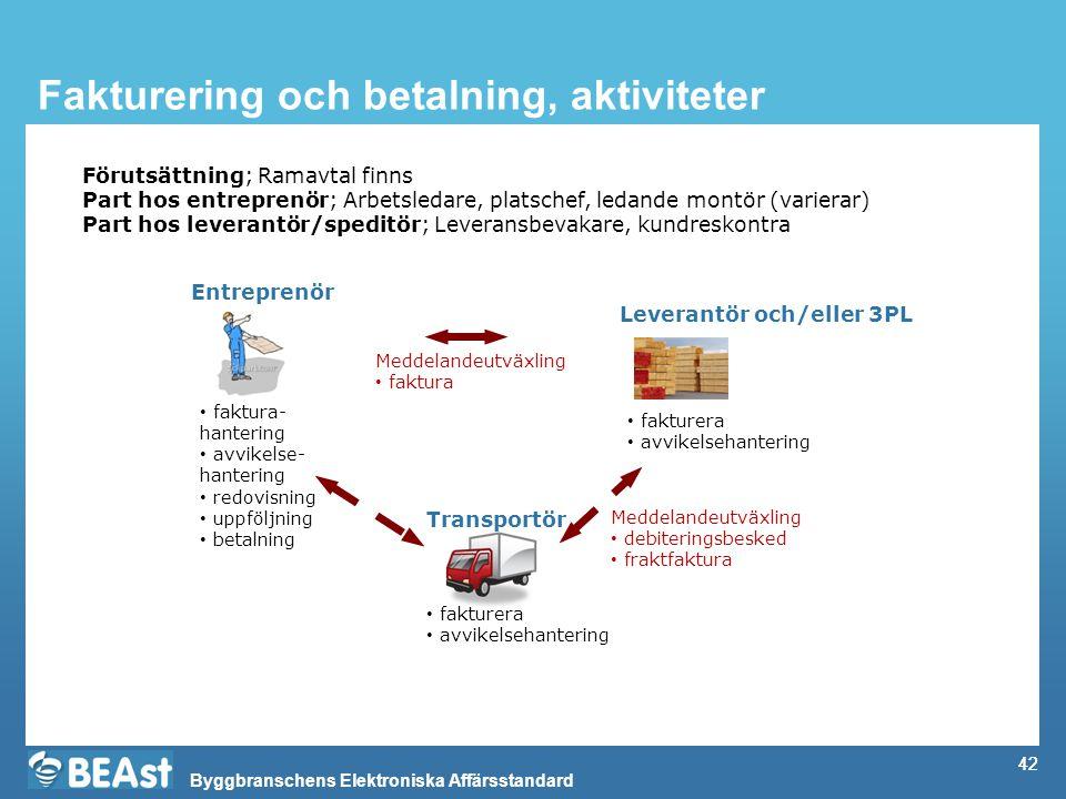 Byggbranschens Elektroniska Affärsstandard 42 Fakturering och betalning, aktiviteter Entreprenör Leverantör och/eller 3PL Transportör faktura- hanteri