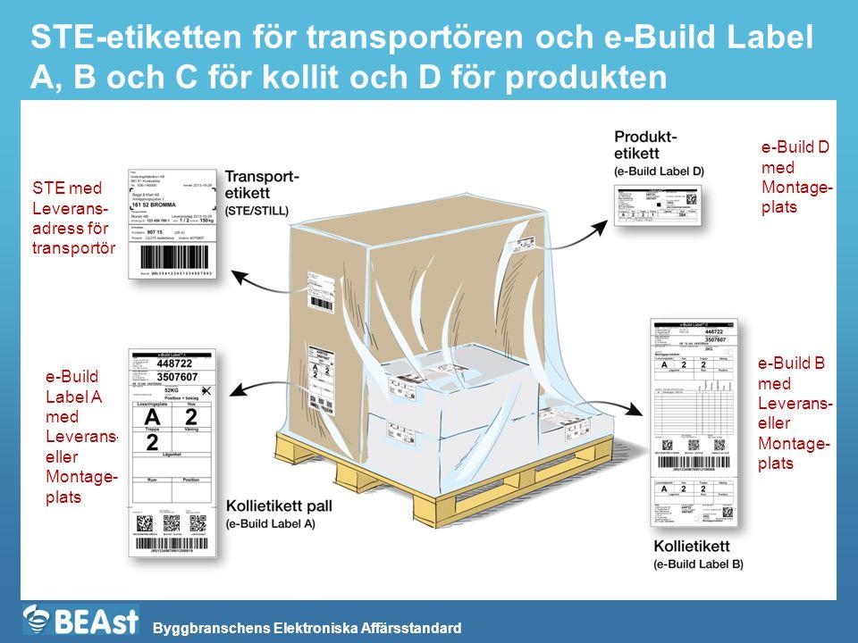 Byggbranschens Elektroniska Affärsstandard STE-etiketten för transportören och e-Build Label A, B och C för kollit och D för produkten STE med Leverans- adress för transportör e-Build Label A med Leverans- eller Montage- plats e-Build B med Leverans- eller Montage- plats e-Build D med Montage- plats