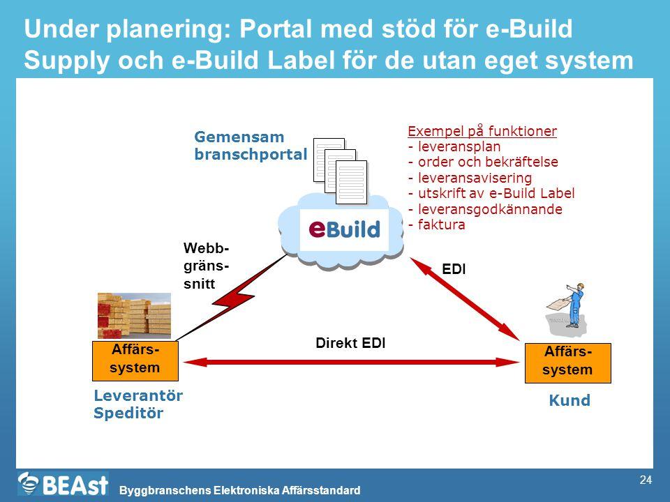 Byggbranschens Elektroniska Affärsstandard 24 Under planering: Portal med stöd för e-Build Supply och e-Build Label för de utan eget system Exempel på funktioner - leveransplan - order och bekräftelse - leveransavisering - utskrift av e-Build Label - leveransgodkännande - faktura Affärs- system Affärs- system Leverantör Speditör Kund Direkt EDI EDI Webb- gräns- snitt Gemensam branschportal