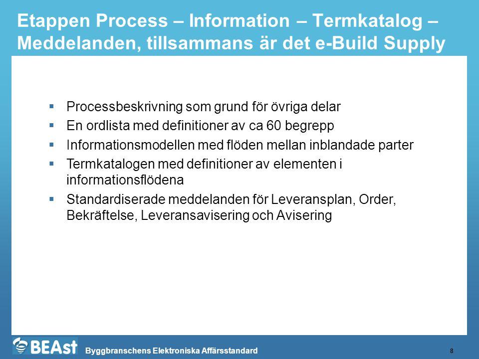 Byggbranschens Elektroniska Affärsstandard Etappen Process – Information – Termkatalog – Meddelanden, tillsammans är det e-Build Supply 8  Processbes