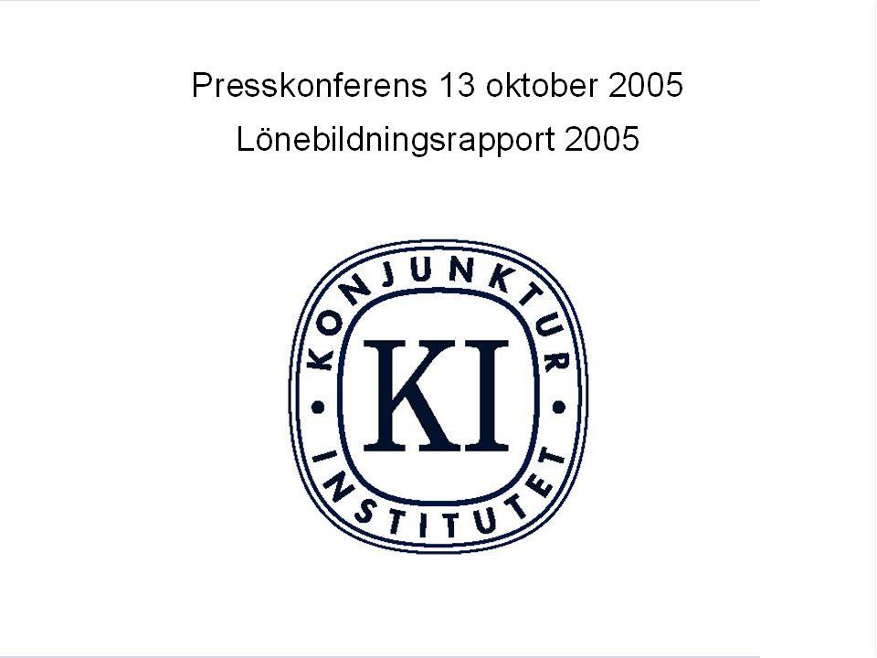 Lönebildnings- rapport 2005 Alternativscenario med 1% högre avtal 2007-2009 Procentuell avvikelse från huvudscenariot