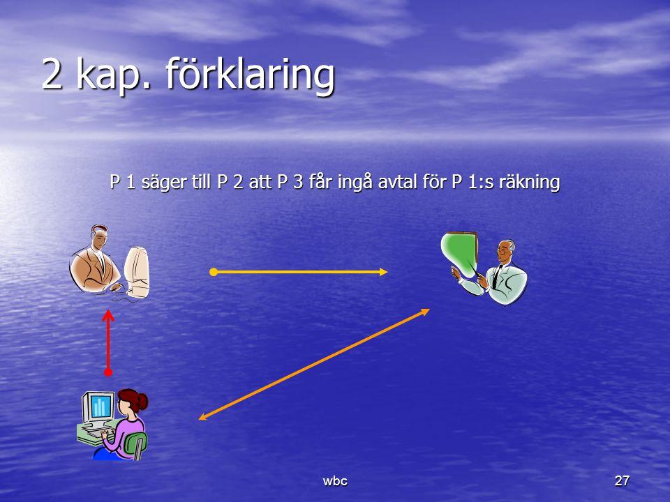 2 kap. förklaring P 1 säger till P 2 att P 3 får ingå avtal för P 1:s räkning 27wbc
