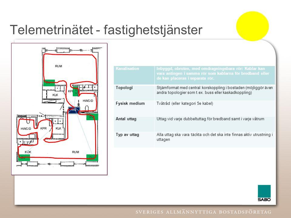 Telemetrinätet - fastighetstjänster KanalisationInbyggd, obruten, med omdragningsbara rör: Kablar kan vara antingen i samma rör som kablarna för bredb