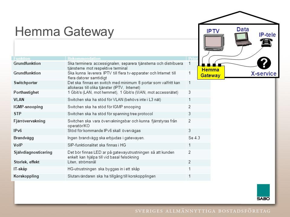 Hemma Gateway FunktionRekommendationPrioritet GrundfunktionSka terminera accessignalen, separera tjänsterna och distribuera tjänsterne mot respektive
