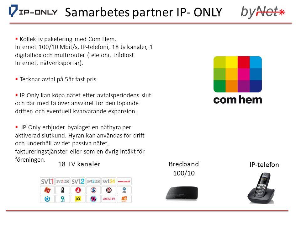 Samarbetes partner IP- ONLY  Kollektiv paketering med Com Hem. Internet 100/10 Mbit/s, IP-telefoni, 18 tv kanaler, 1 digitalbox och multirouter (tele
