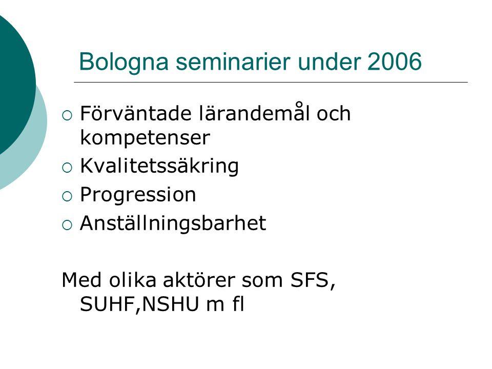 Bologna seminarier under 2006  Förväntade lärandemål och kompetenser  Kvalitetssäkring  Progression  Anställningsbarhet Med olika aktörer som SFS,