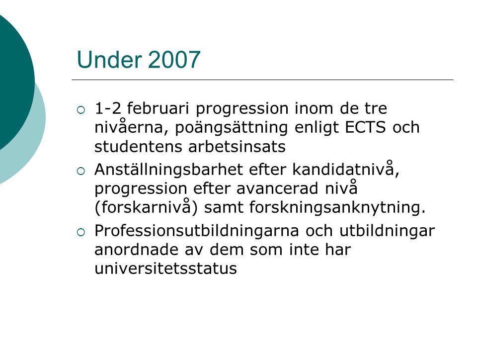 Under 2007  1-2 februari progression inom de tre nivåerna, poängsättning enligt ECTS och studentens arbetsinsats  Anställningsbarhet efter kandidatn