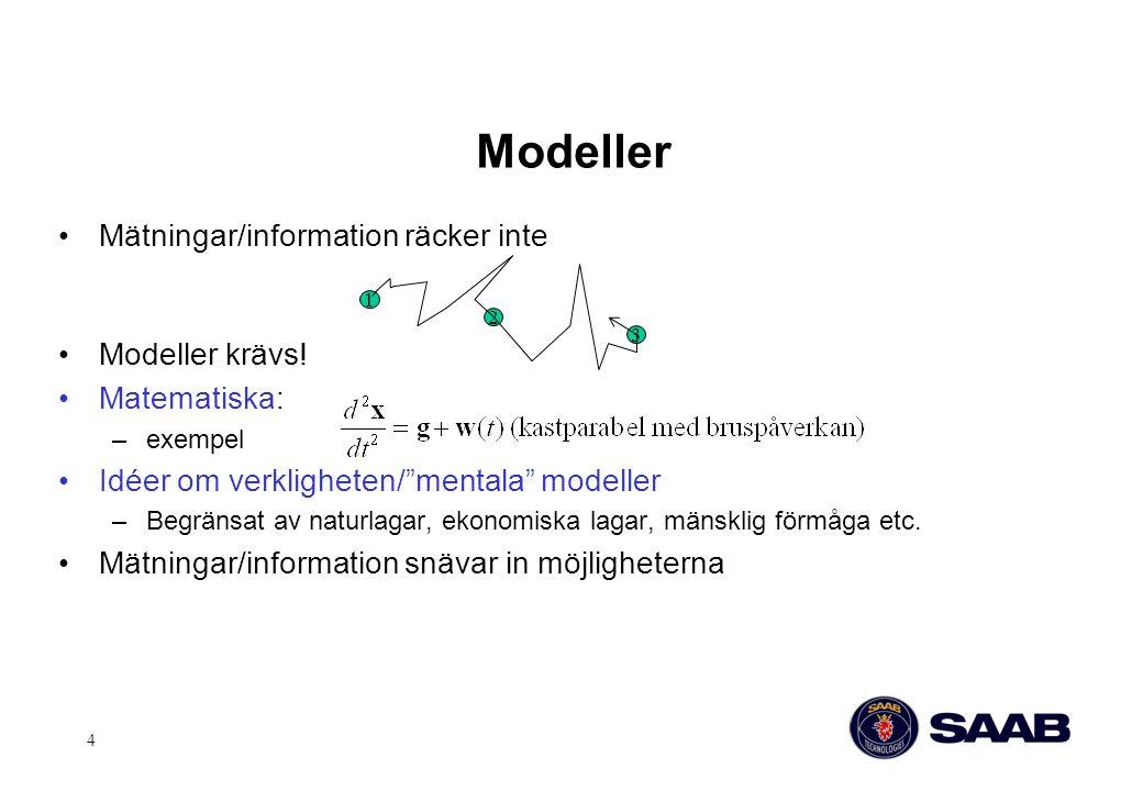 """4 Modeller Mätningar/information räcker inte Modeller krävs! Matematiska: –exempel Idéer om verkligheten/""""mentala"""" modeller –Begränsat av naturlagar,"""