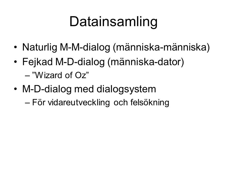 Datainsamling Naturlig M-M-dialog (människa-människa) Fejkad M-D-dialog (människa-dator) – Wizard of Oz M-D-dialog med dialogsystem –För vidareutveckling och felsökning