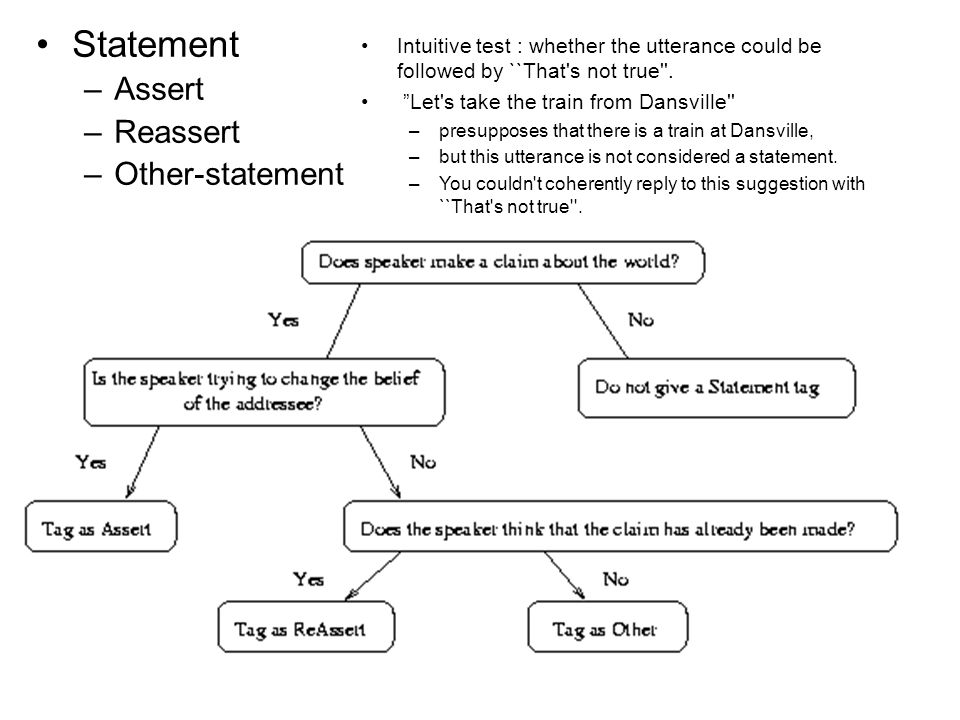 Statement –Assert –Reassert –Other-statement Intuitive test : whether the utterance could be followed by ``That s not true .