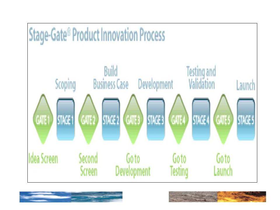 Åpen innovasjon Lukket innovasjon - det tradisjonelle Åpen innovasjon kombinerer egne og andre innovasjonskilder Åpen innovasjon lukker ikke innovasjonsprosessen i utviklingsfasen Åpen innovasjon utnytter et mangfold av innovasjonstyper og resultater Åpen innovasjon skjer i et nettverk av innovasjonspartnere