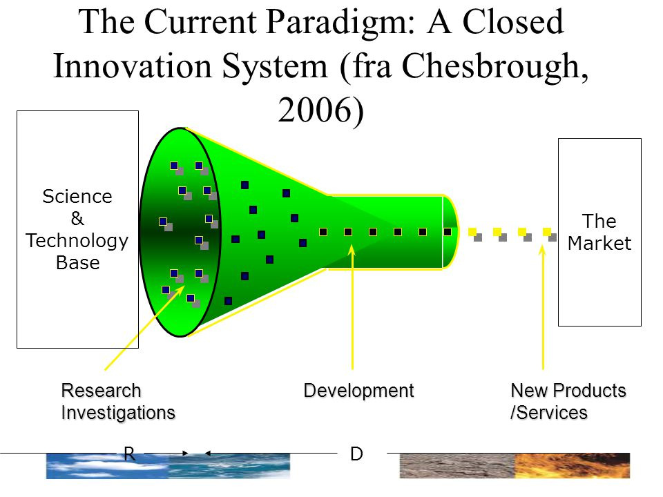 The Current Paradigm: A Closed Innovation System (fra Chesbrough, 2006) ResearchInvestigationsDevelopment New Products /Services The Market Science &