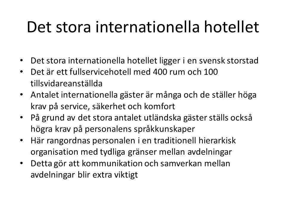 Det stora internationella hotellet Det stora internationella hotellet ligger i en svensk storstad Det är ett fullservicehotell med 400 rum och 100 til