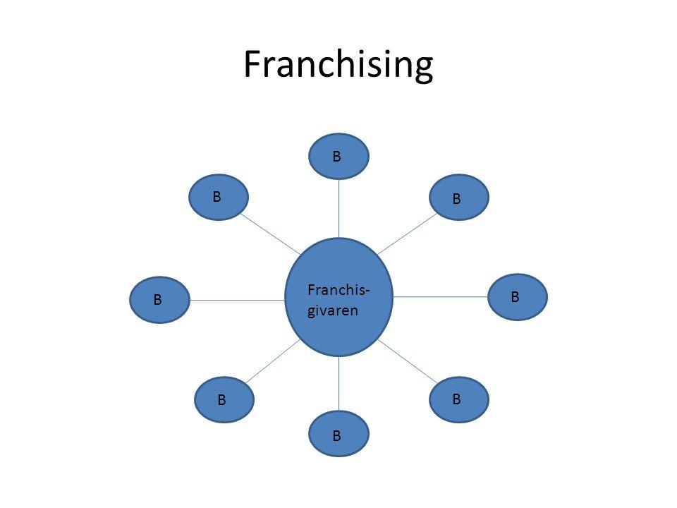 Franchising Franchis- givaren B B B B B B B B