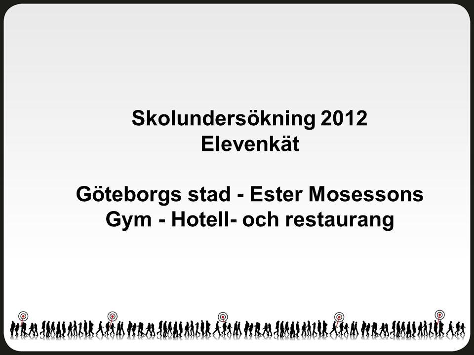 Delaktighet och inflytande Göteborgs stad - Ester Mosessons Gym - Hotell- och restaurang Antal svar: 139 av 146 elever Svarsfrekvens: 95 procent