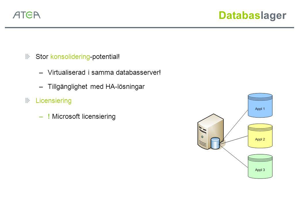 Databaslager Stor konsolidering-potential! –Virtualiserad i samma databasserver! –Tillgänglighet med HA-lösningar Licensiering –! Microsoft licensieri