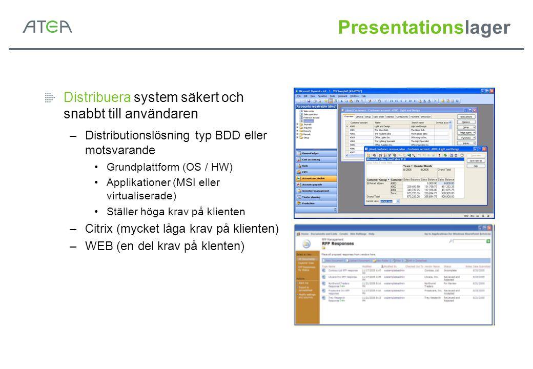 Presentationslager Distribuera system säkert och snabbt till användaren –Distributionslösning typ BDD eller motsvarande Grundplattform (OS / HW) Appli