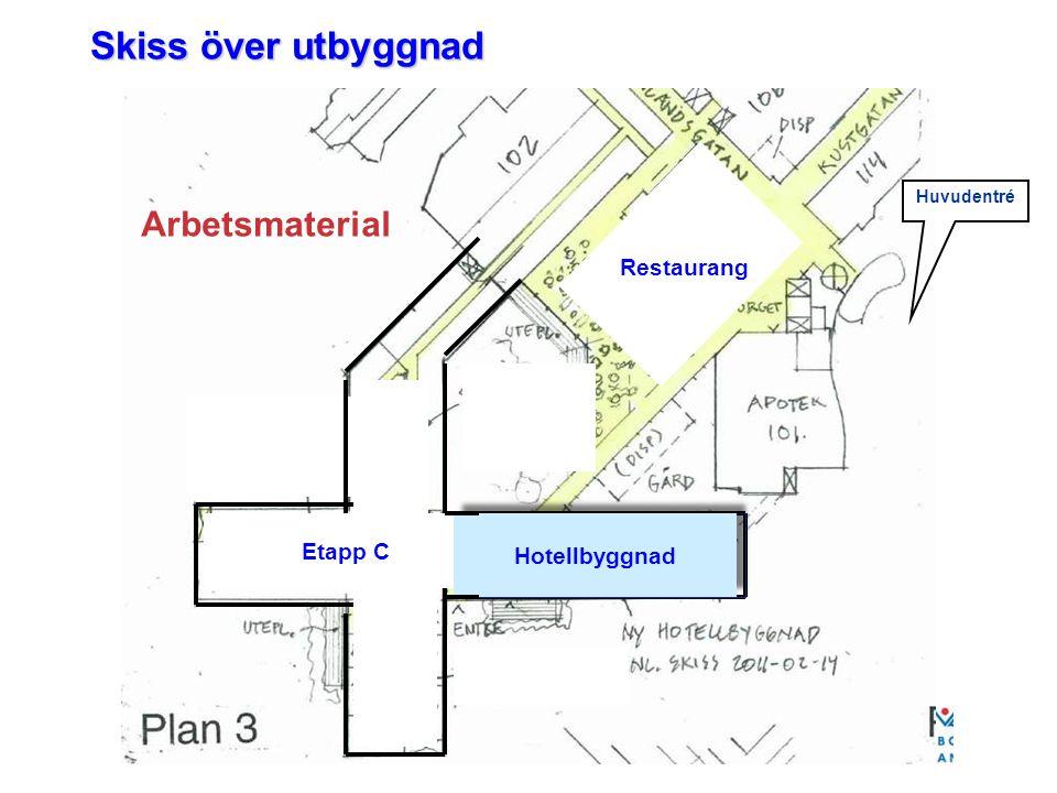 Skiss över utbyggnad Etapp C Hotellbyggnad Arbetsmaterial Huvudentré Restaurang