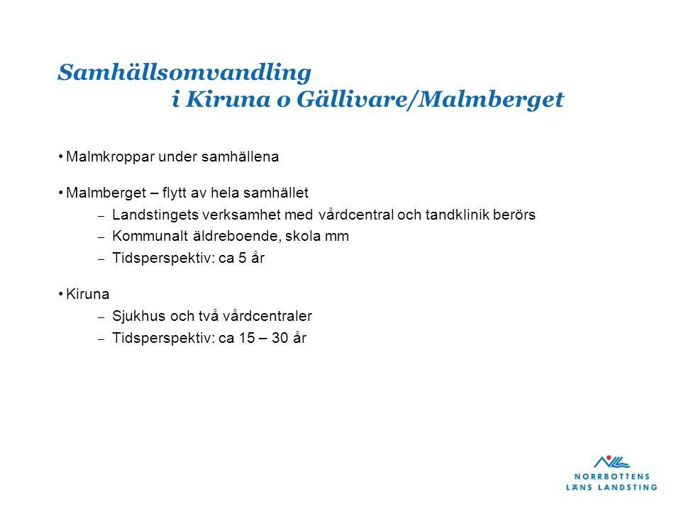 Samhällsomvandling i Kiruna o Gällivare/Malmberget Malmkroppar under samhällena Malmberget – flytt av hela samhället – Landstingets verksamhet med vår
