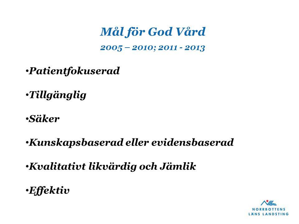 Mål för God Vård 2005 – 2010; 2011 - 2013 Patientfokuserad Tillgänglig Säker Kunskapsbaserad eller evidensbaserad Kvalitativt likvärdig och Jämlik Eff