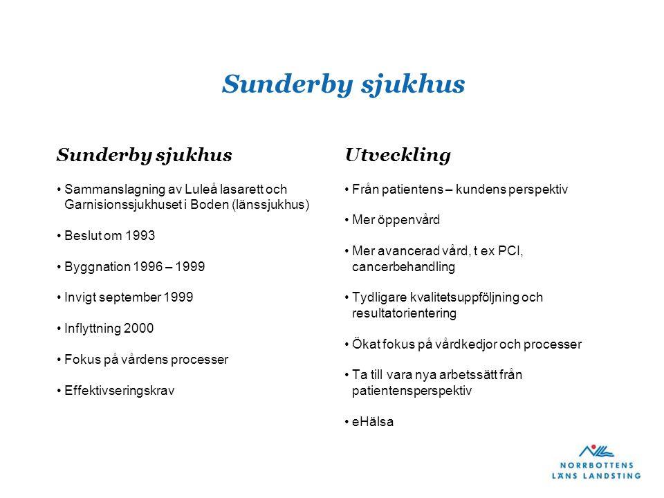 Sunderby sjukhus Sammanslagning av Luleå lasarett och Garnisionssjukhuset i Boden (länssjukhus) Beslut om 1993 Byggnation 1996 – 1999 Invigt september