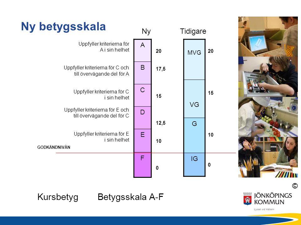© KursbetygBetygsskala A-F Ny betygsskala 20 17,5 15 12,5 10 0 GODKÄNDNIVÅN A B C D E F Uppfyller kriterierna för A i sin helhet Uppfyller kriterierna