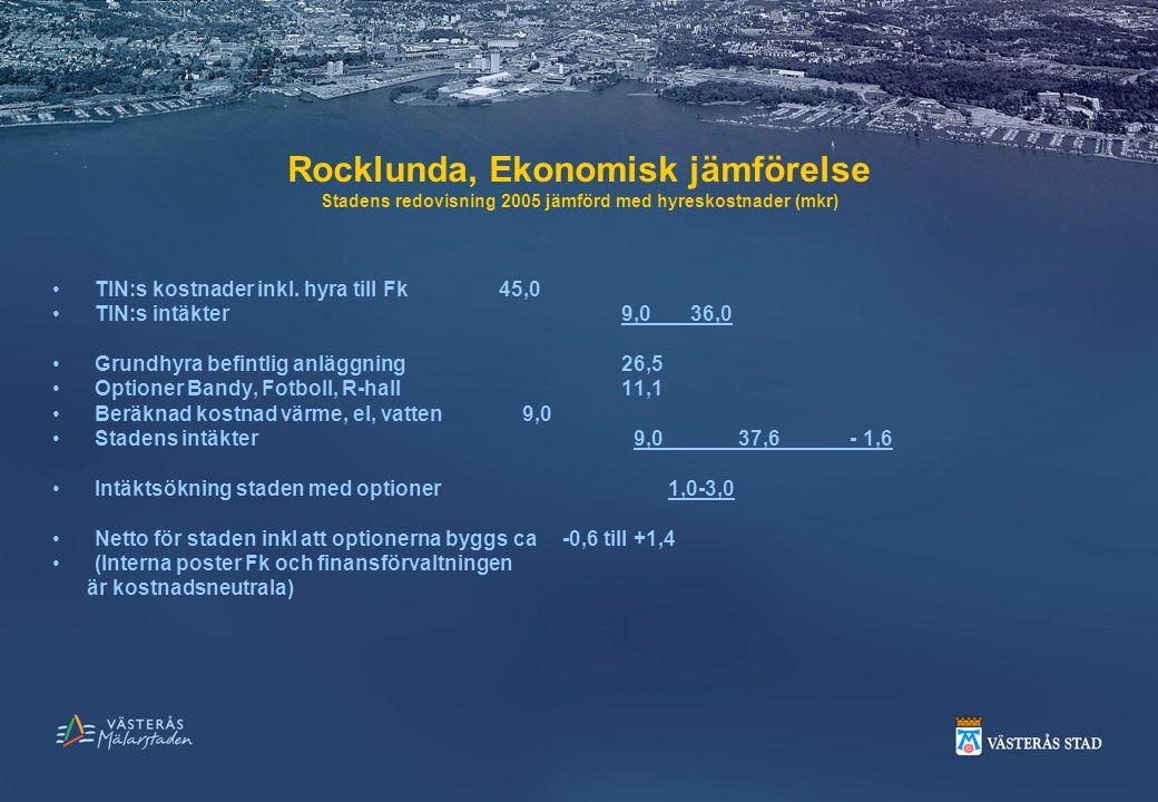 Rocklunda, Ekonomisk jämförelse Stadens redovisning 2005 jämförd med hyreskostnader (mkr) TIN:s kostnader inkl. hyra till Fk45,0 TIN:s intäkter 9,0 36