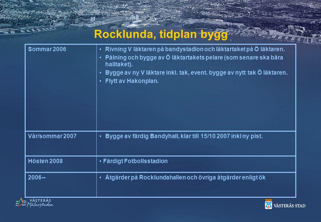 Rocklunda, tidplan bygg Sommar 2006Rivning V läktaren på bandystadion och läktartaket på Ö läktaren. Pålning och bygge av Ö läktartakets pelare (som s