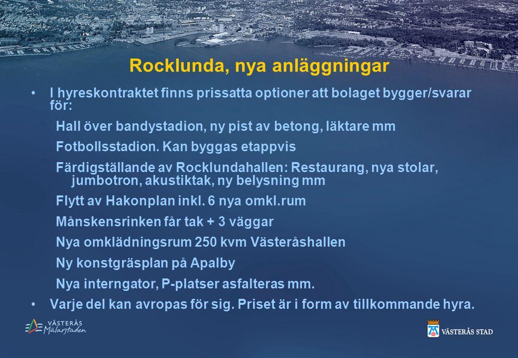 Rocklunda, nya anläggningar I hyreskontraktet finns prissatta optioner att bolaget bygger/svarar för: Hall över bandystadion, ny pist av betong, läkta