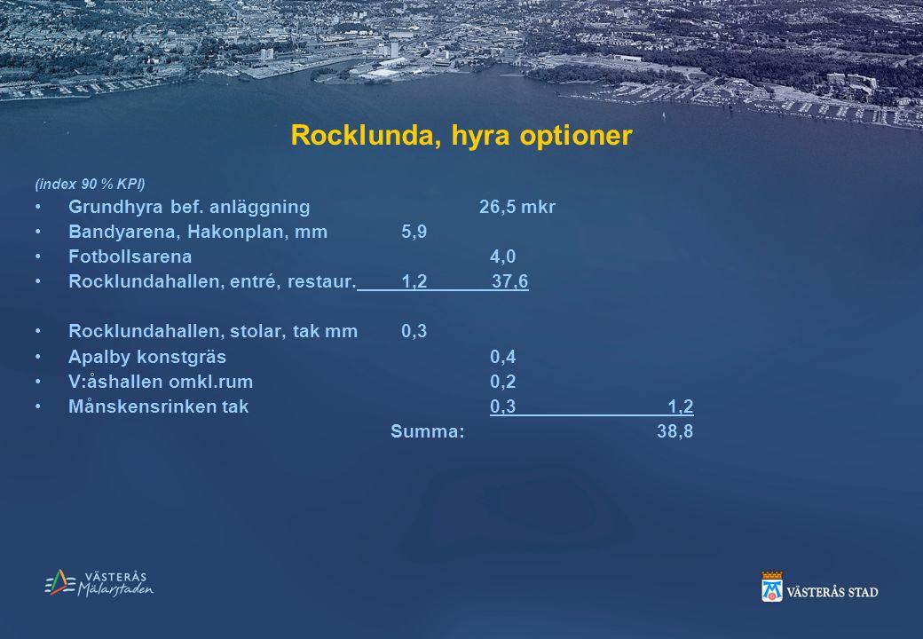 Rocklunda, hyra optioner (index 90 % KPI) Grundhyra bef. anläggning26,5 mkr Bandyarena, Hakonplan, mm 5,9 Fotbollsarena 4,0 Rocklundahallen, entré, re