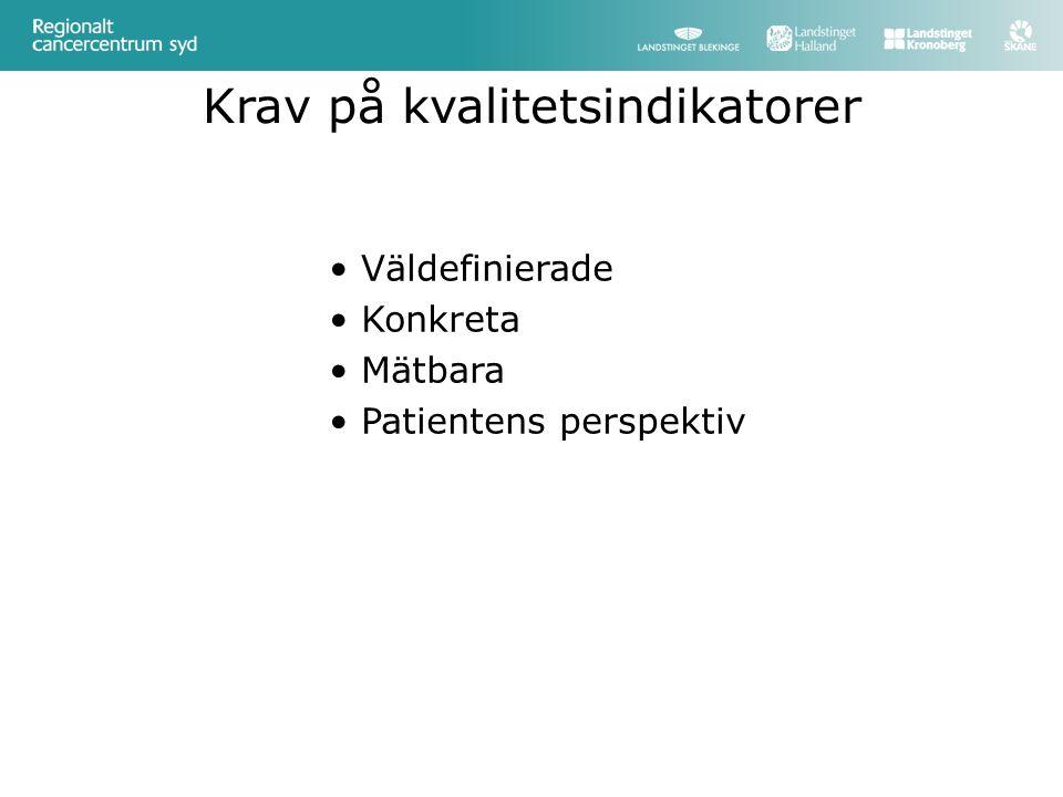 Väldefinierade Konkreta Mätbara Patientens perspektiv Krav på kvalitetsindikatorer