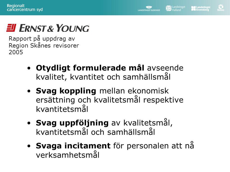 Otydligt formulerade mål avseende kvalitet, kvantitet och samhällsmål Svag koppling mellan ekonomisk ersättning och kvalitetsmål respektive kvantitetsmål Svag uppföljning av kvalitetsmål, kvantitetsmål och samhällsmål Svaga incitament för personalen att nå verksamhetsmål Rapport på uppdrag av Region Skånes revisorer 2005