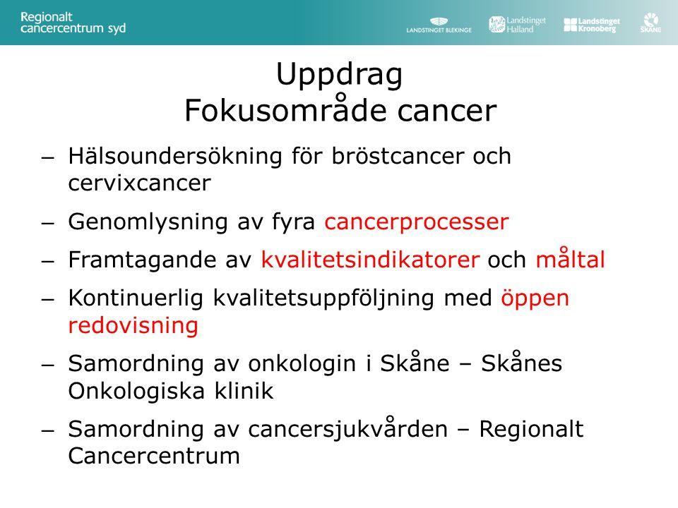 Uppdrag Fokusområde cancer – Hälsoundersökning för bröstcancer och cervixcancer – Genomlysning av fyra cancerprocesser – Framtagande av kvalitetsindikatorer och måltal – Kontinuerlig kvalitetsuppföljning med öppen redovisning – Samordning av onkologin i Skåne – Skånes Onkologiska klinik – Samordning av cancersjukvården – Regionalt Cancercentrum