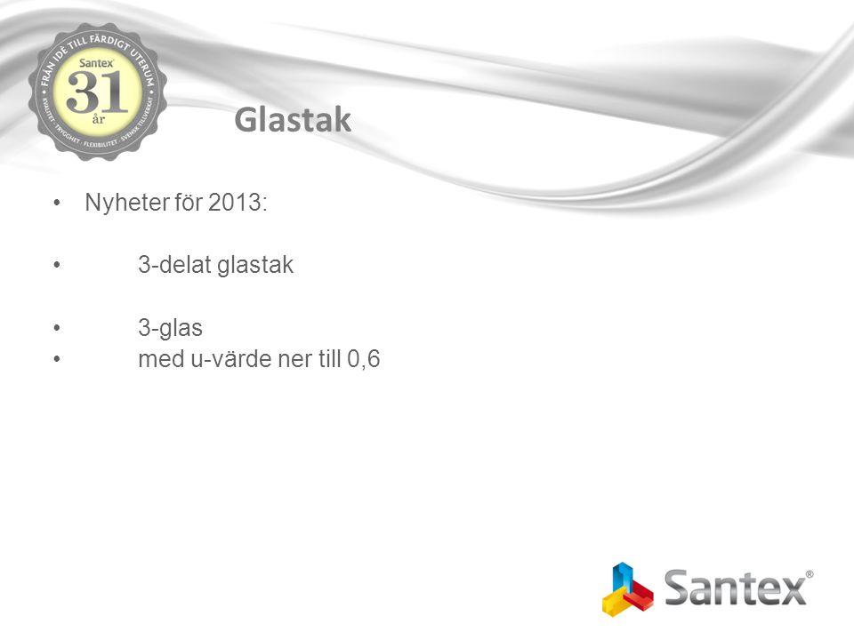 Glastak Nyheter för 2013: 3-delat glastak 3-glas med u-värde ner till 0,6