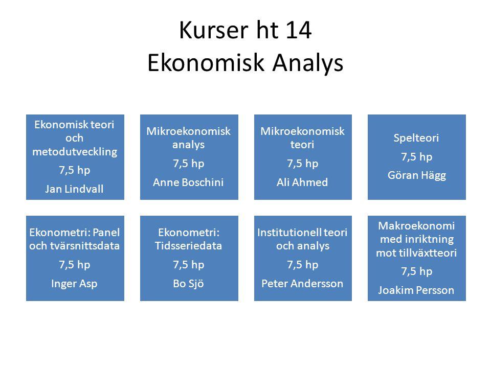 Kurser ht 14 Ekonomisk Analys Ekonomisk teori och metodutveckling 7,5 hp Jan Lindvall Mikroekonomisk analys 7,5 hp Anne Boschini Mikroekonomisk teori